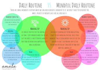 Mindful Daily Routine