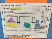 Ms. Price's 2nd graders identify the beginning, middle and end of their books.