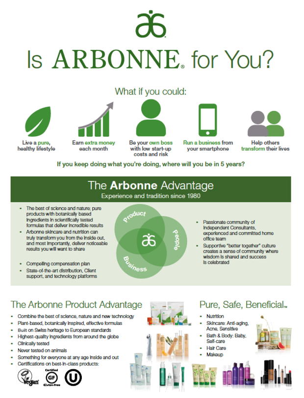arbonne business plan  arbonne business plans  2019