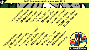 Academic All-ICC (Fall Sports)