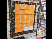 Goal Setting Bulletin Board.