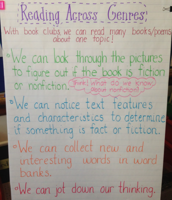 Reading Unit 6: Reading Across Genres to Learn About a Topic: Information Books, Stories and Poems
