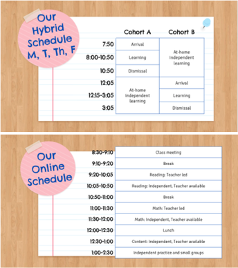 Daily Schedule/Itinerario