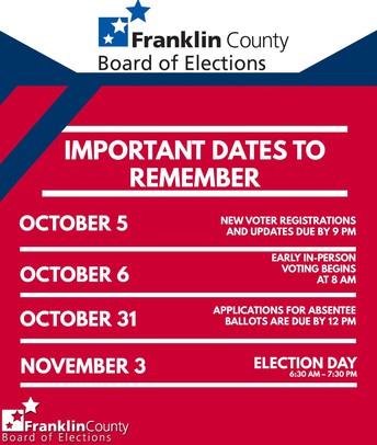 Voter Registration and Election 2020