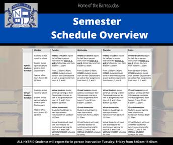 NLHS Semester Overview