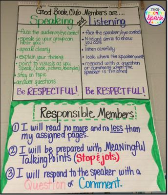 Accountable Talk Norms