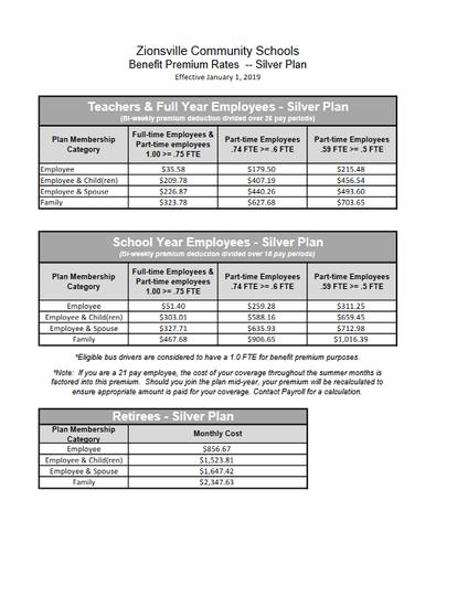 Benefit Premium Rates 2019 - Silver Plan