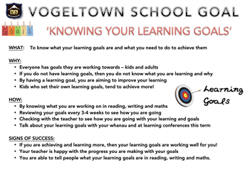 SCHOOL GOAL: KNOWING YOUR LEARNING GOALS