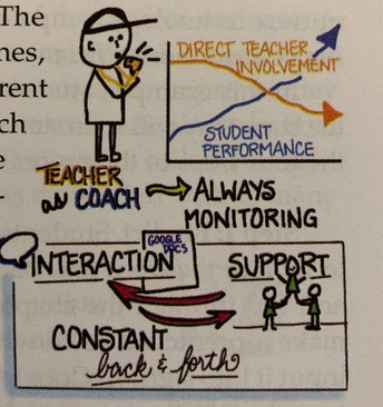 What all teachers can benefit from learning about Reciprocal Teaching