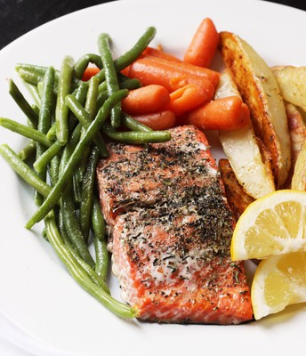 Popular Diets for Weight Loss and Health