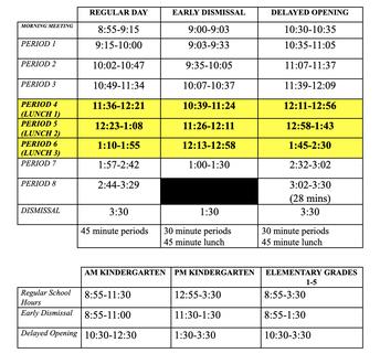 Lindeneau Bell Schedules 🔔