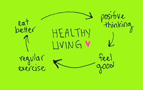 Physical Health: