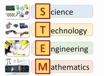 Southside STEM Club to Hold Interest Meeting September 20