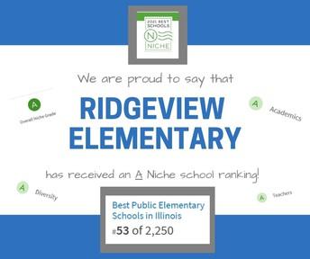 2021 Niche School Rankings