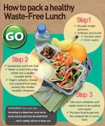 Waste Free Wednesdays - this Term!