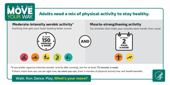 How much physical activity do adults need?