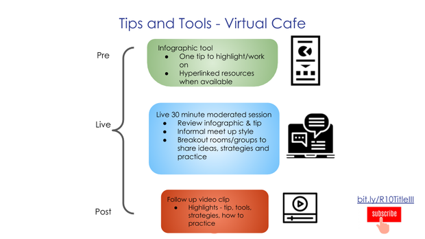 Tips and Tools virtual cafe recommendations image