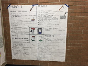 """AP European History """"Curtain Reviews"""" on display as they lead to AP testing"""
