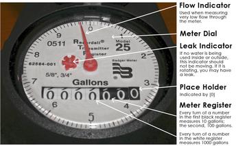 Water Utility Meter Update