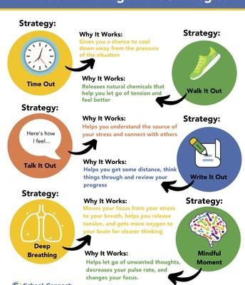 Emotional Management Strategies
