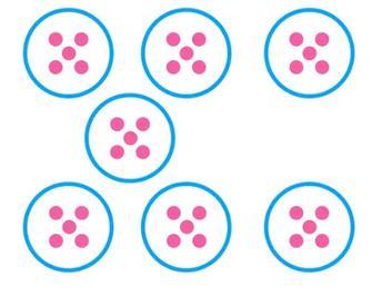 Multiplication, Division