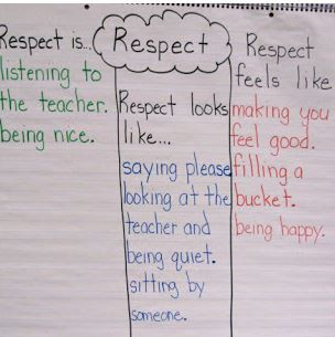 Creating a Caring Classroom Family