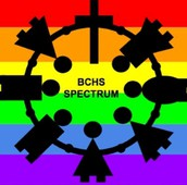 Current Spectrum Logo