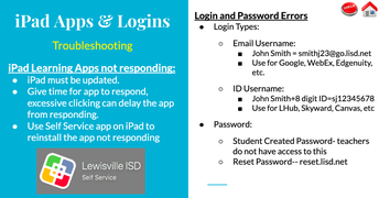 iPad Apps & Logins