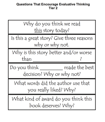 Even More Questions that Encourage Evaluative Thinking