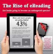 Listening Yields Same Results as Reading