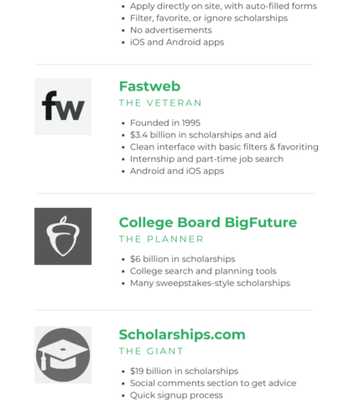 Finding Scholarships
