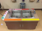 Your Table Color = Your Sink