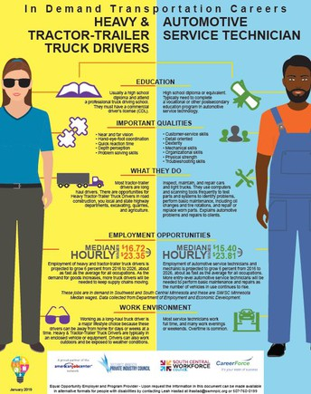 Transportation careers for South Central and Southwest MN