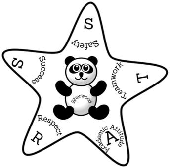 Panda STARS Recognition