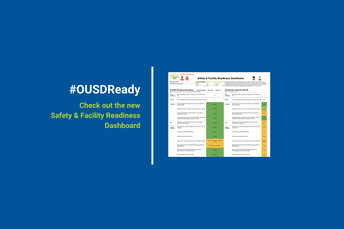 Redwood Heights  and OUSD Safety & Facility Readiness Dashboard