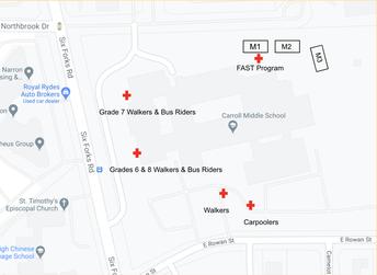 Screening Locations