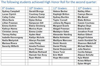 High Honor Roll Marking Period 3