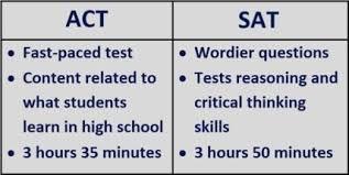 Test Info
