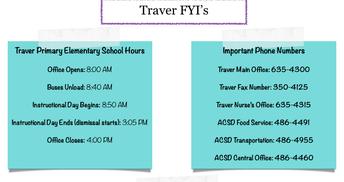 Traver FYI's