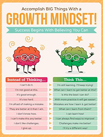 Week 7: Positive Attitude and Growth Mindset