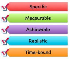 ARE YOUR GOALS S.M.A.R.T.