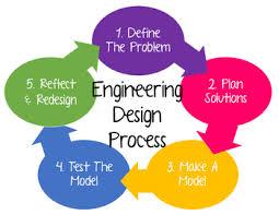 Engineering Design Challenges: