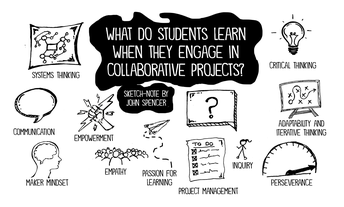 Secondary Cooperation & Collaboration Resources