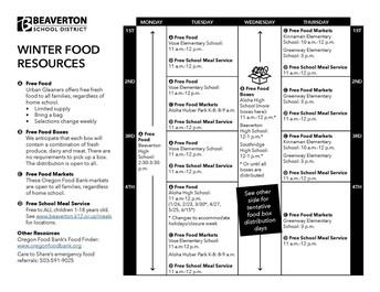 Winter Food Resources information