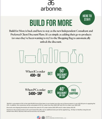 Build for More