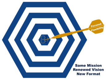 A hexagonal target with the Magnet logo in the center of the bullseye. A gold dart has the text focused flexibility on it. The words Same Mission, Renewed Vision, and New Format are in the bottom right.