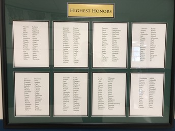 Highest Honors List