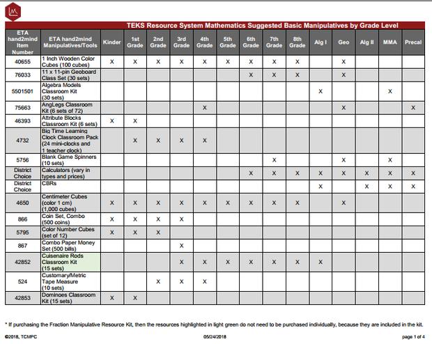6-12 Math Hub Region 16 | Smore Newsletters