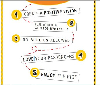 The Energy Bus for Kids by Jon Gordon.