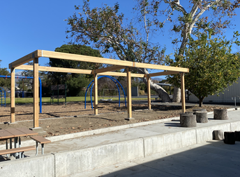 Preparing Outdoor Learning Spaces